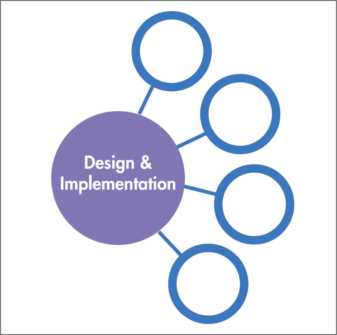 design_it