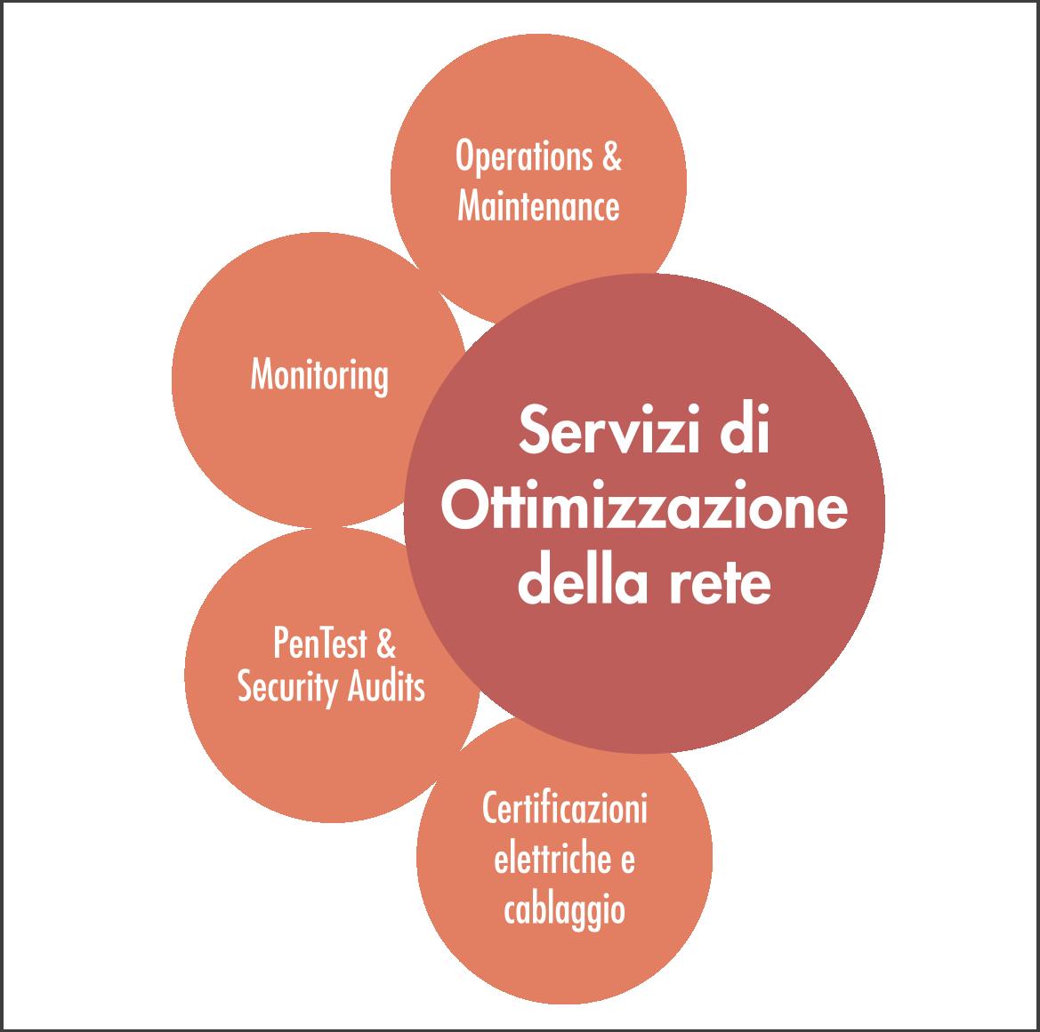 servizi_it