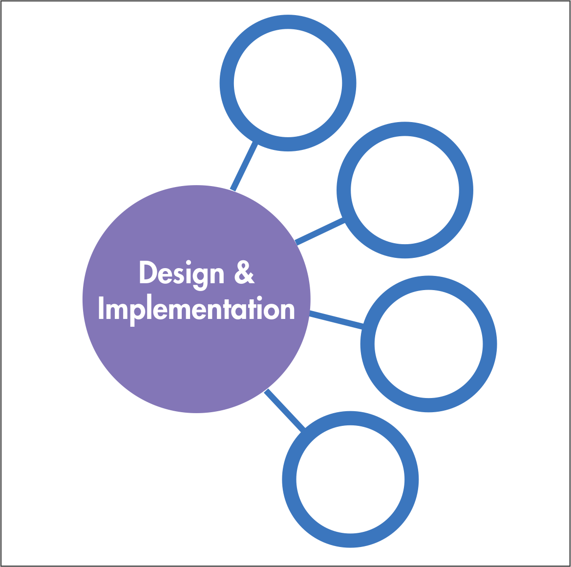 design_en